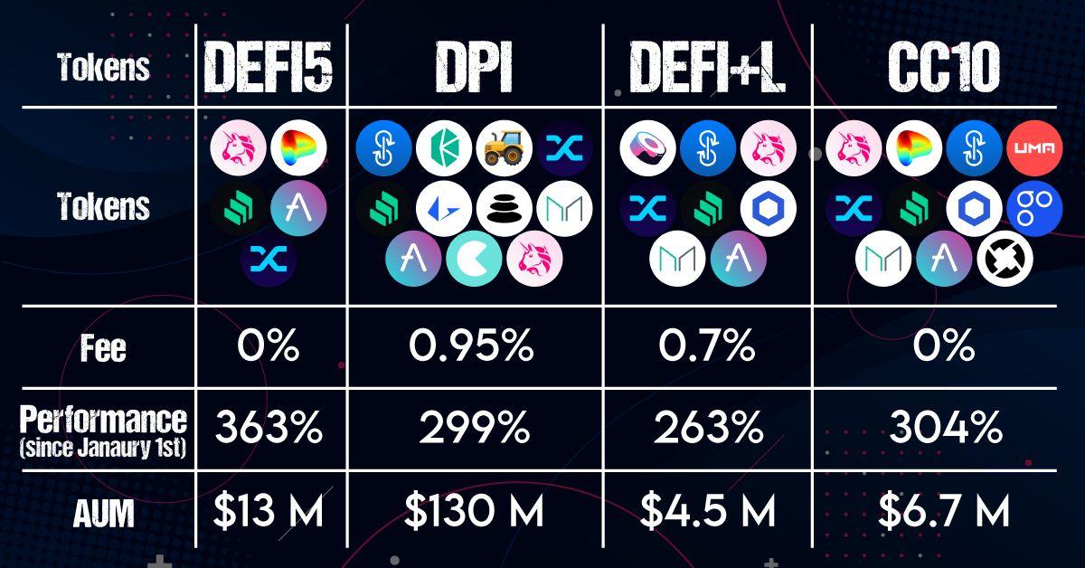 DEFI_index_performance.jpeg