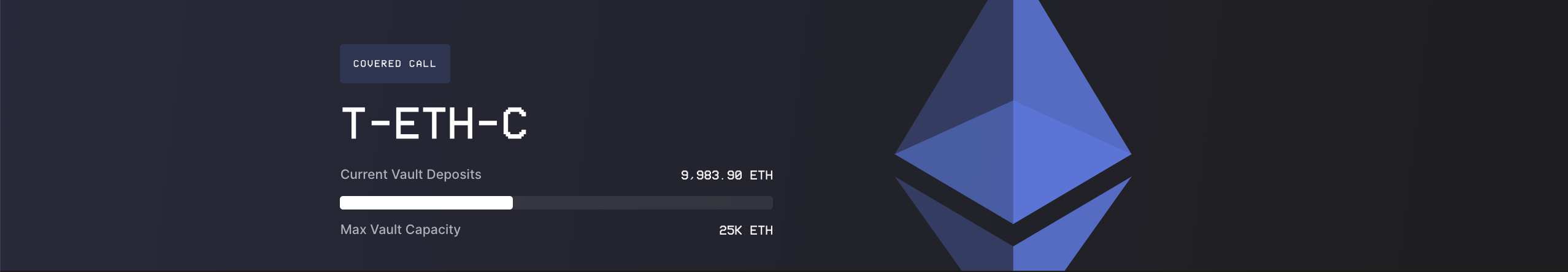 Eth covered call.png