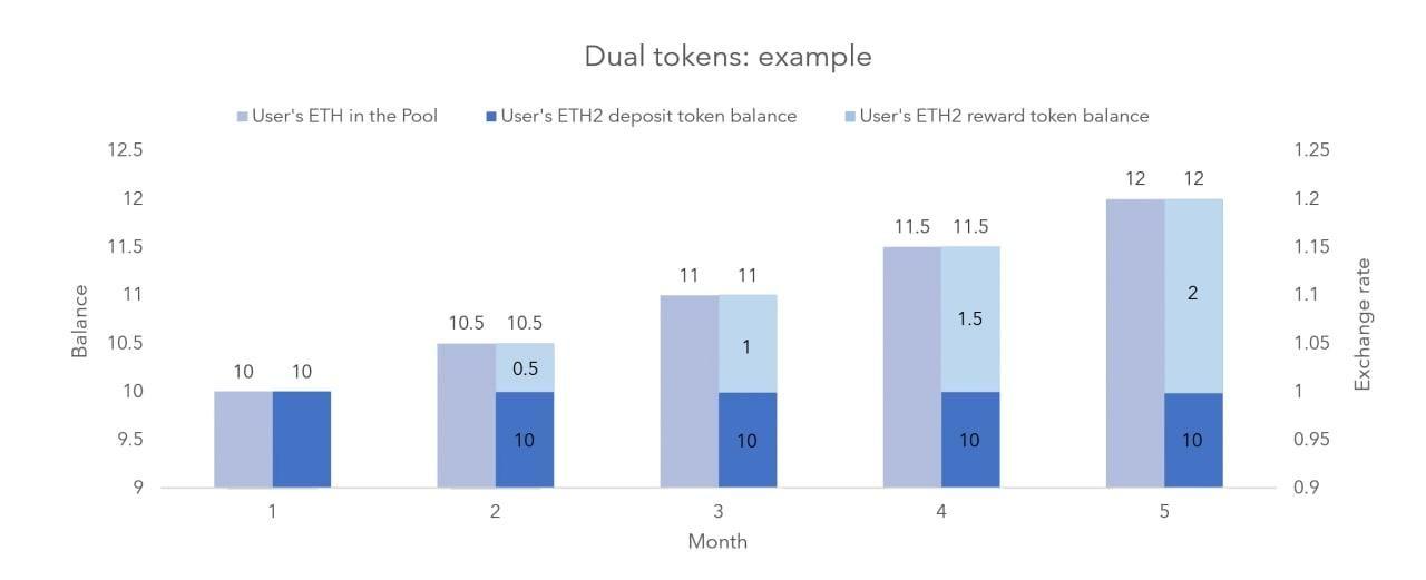 dual_token_final.jpg