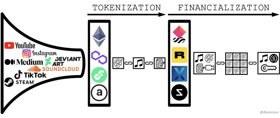 financialization.png