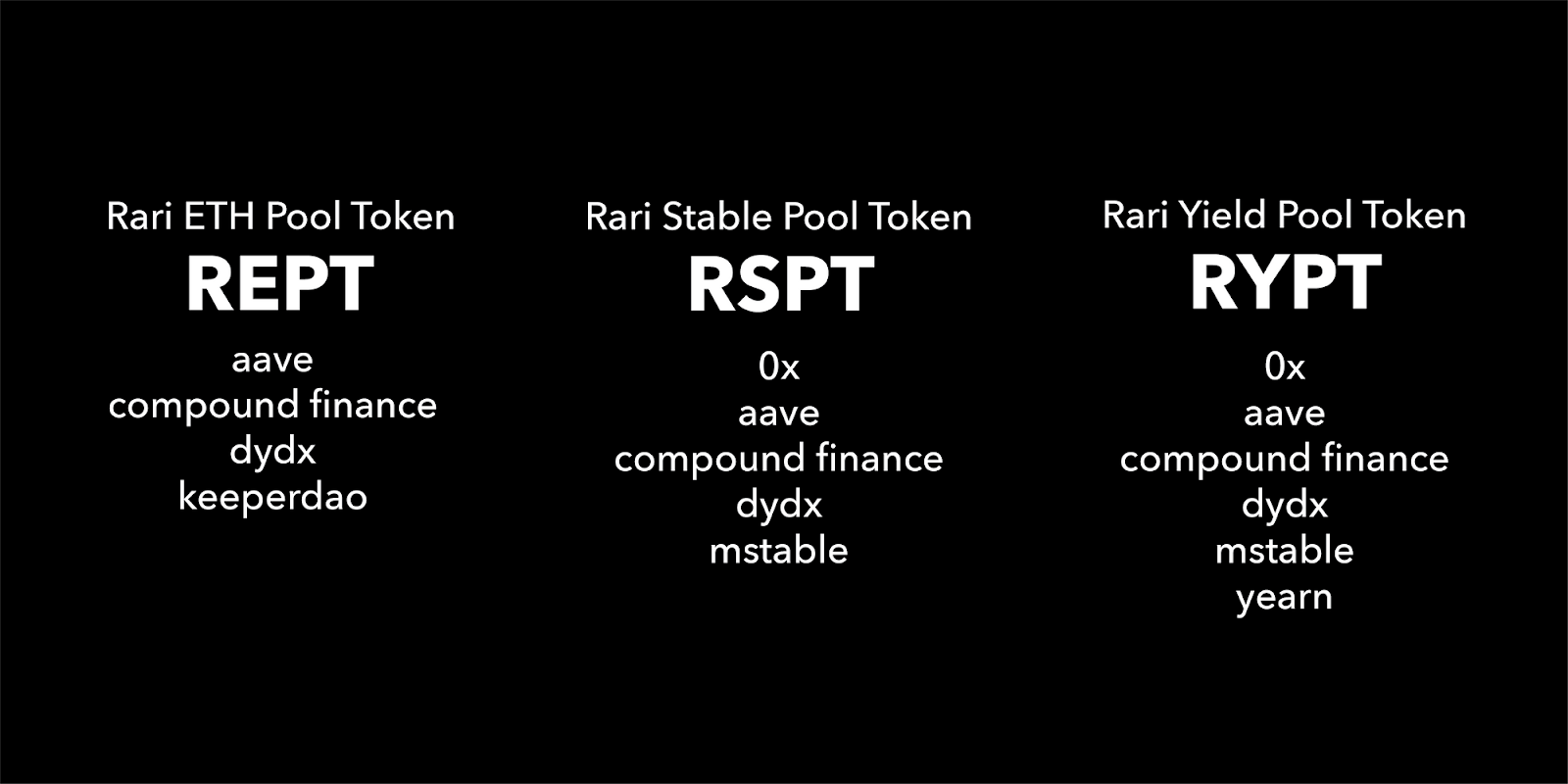rari_pools.png