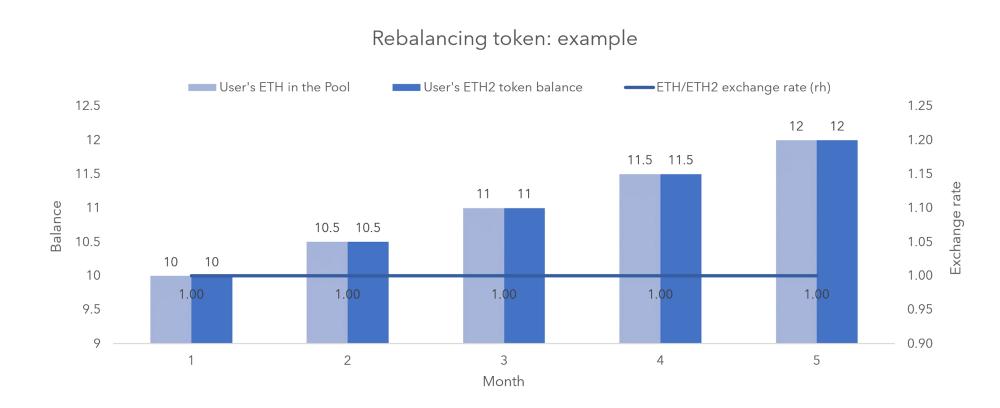 rebalancing_final.png