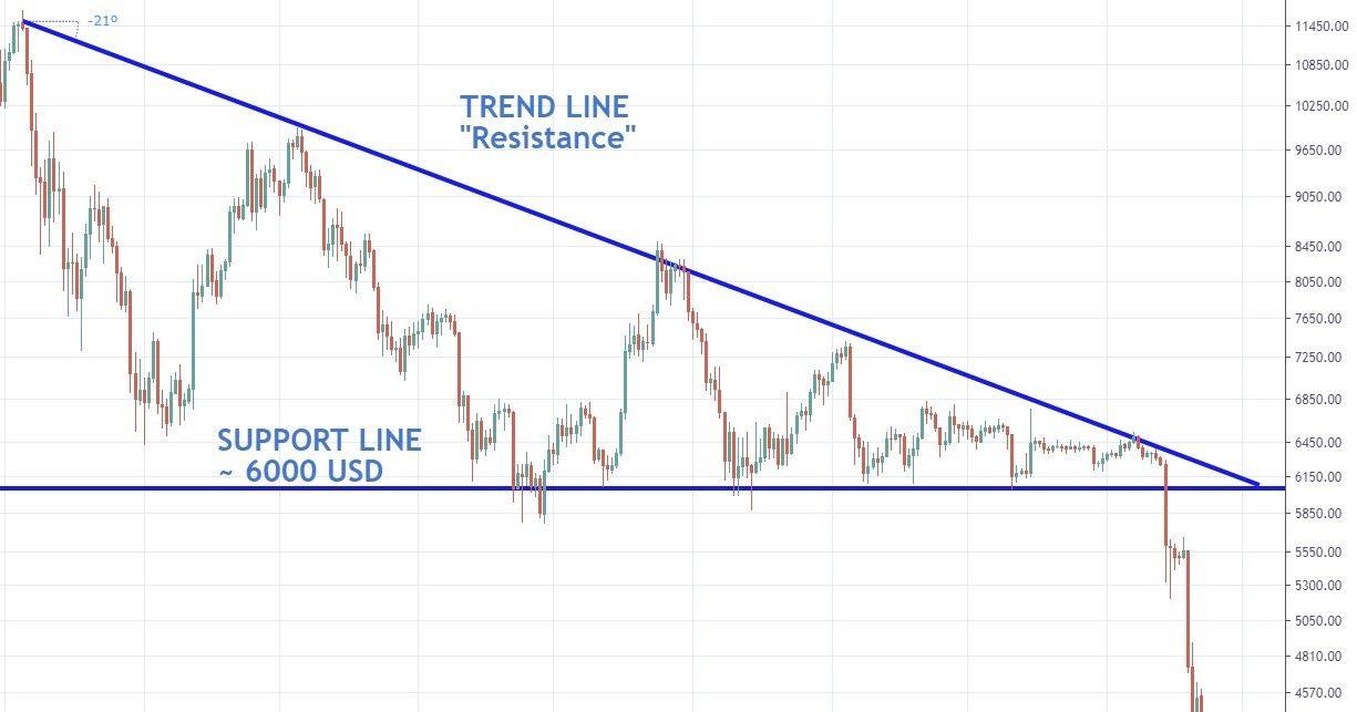 trend_line.jpg