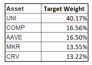weight table.png